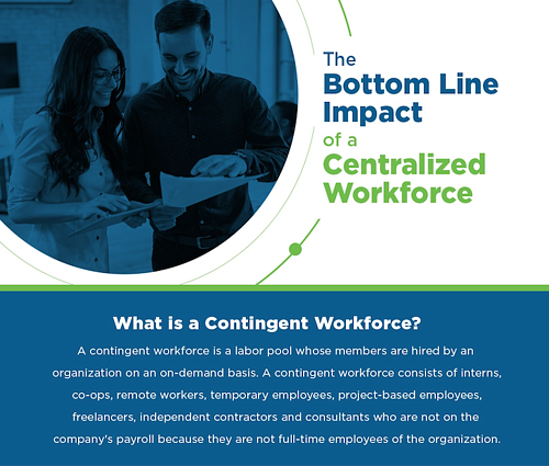 Impact Centralized Workforce - Cover(2)
