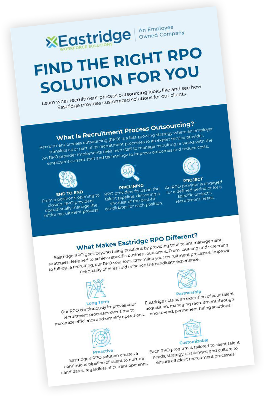RPO Infographic - Find The Right RPO Solution For You